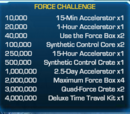 Force Tournament/2014
