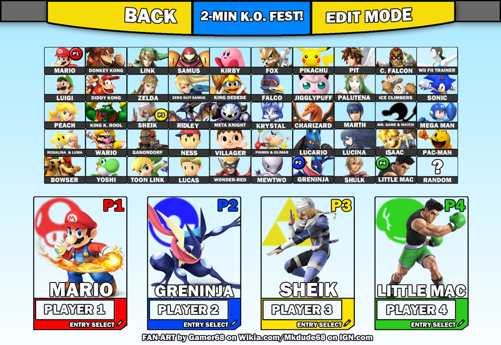 Wii u super smash bros tier list memes