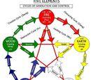 The Five Elements (Taoism)
