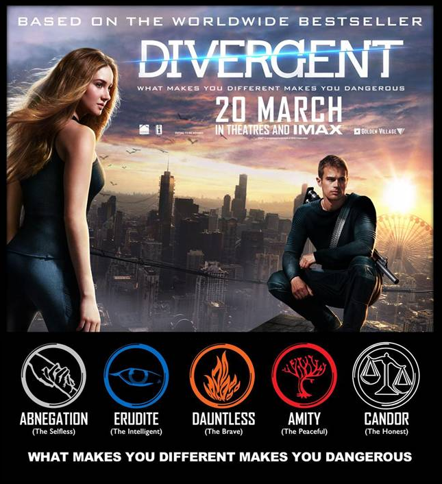 Image - Divergent poster and factions.png - Divergent Wiki