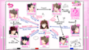 MPD Relationship Chart.png