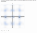 Differential equations exercises