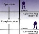 Elevador Orbital