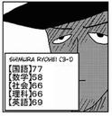 Ryohei Shimura test scores.png