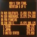 Aqu1 s03 scoreboard.png