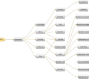 Goblin Evolution Diagram