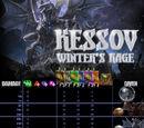 Kessov: Winter's Rage