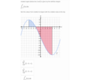 The definite integral as the limit of a Riemann sum