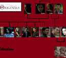 Mikaelson-Familie
