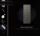Morse Code Chart