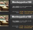 Monkeypolice188/20,000 EDITS!