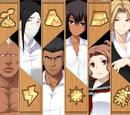 Ten Warriors of the West