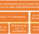 LostSword/Les contributions du 4 Juillet 2016 au 10 Juillet 2016