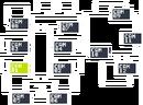 FNaF2 - Mapa (CAM 01).png