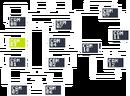 FNaF2 - Mapa (CAM 03).png