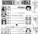 Baroque Works