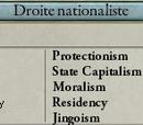 Droite Nationaliste