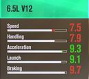 McLarenP1 Boy/Have some new ideas.