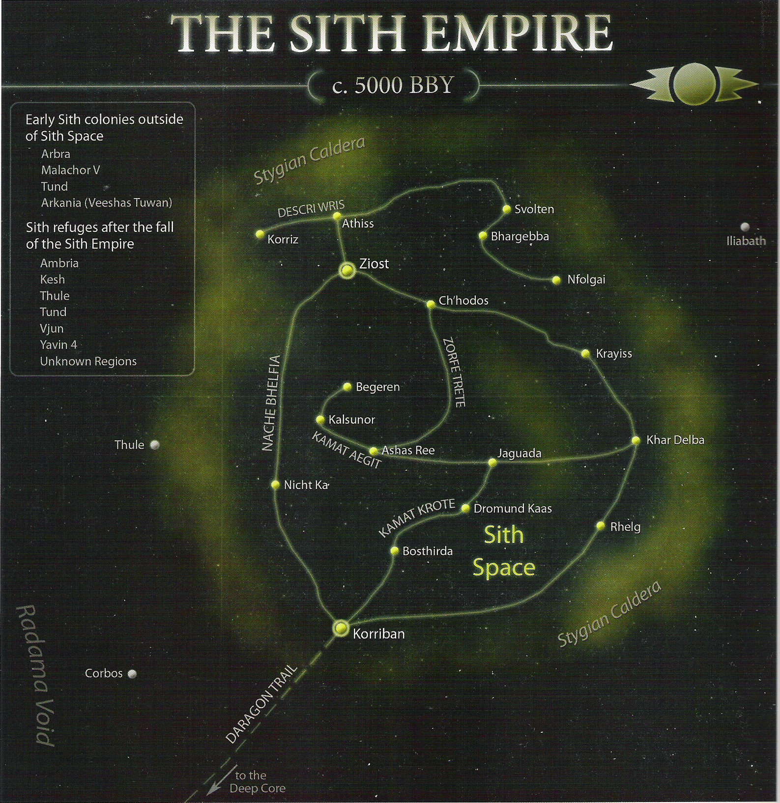 The Old Sith Empire Vs A Young United Federation Of Planets